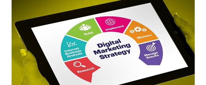 best B2B and B2C marketing