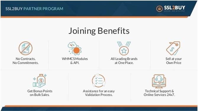 SSL2BUY's Partner Program