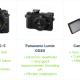 best camera in 2020