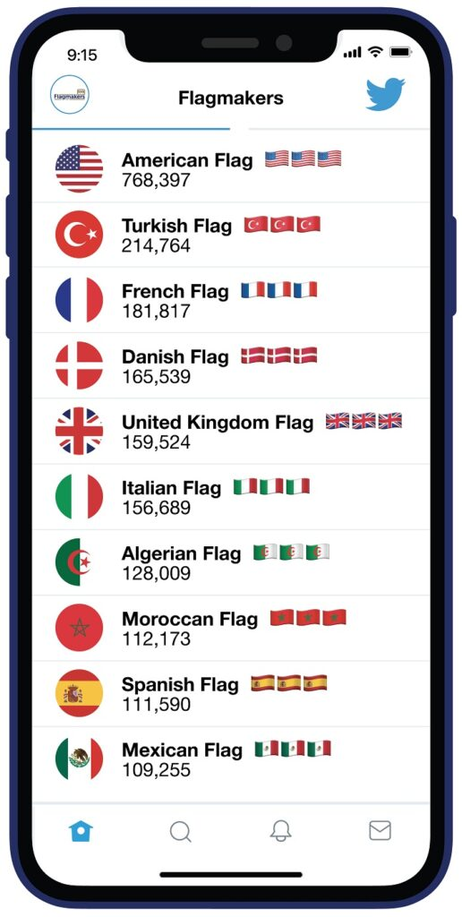 Most Sent Flag Emoji Is Revealed!