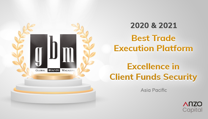 Anzo Capital Review - Best Trade Execution Platform (APAC), Excellence in Client Funds Security (APAC) 2020, 2021