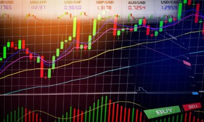 What are Indicators in Relation to Financial Markets and Trading