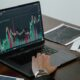 How To Grow Your Revenue Sources for Smart Forex Trading