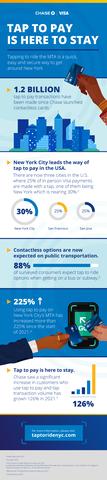 CCG_VISA_mta_infographic_8.27